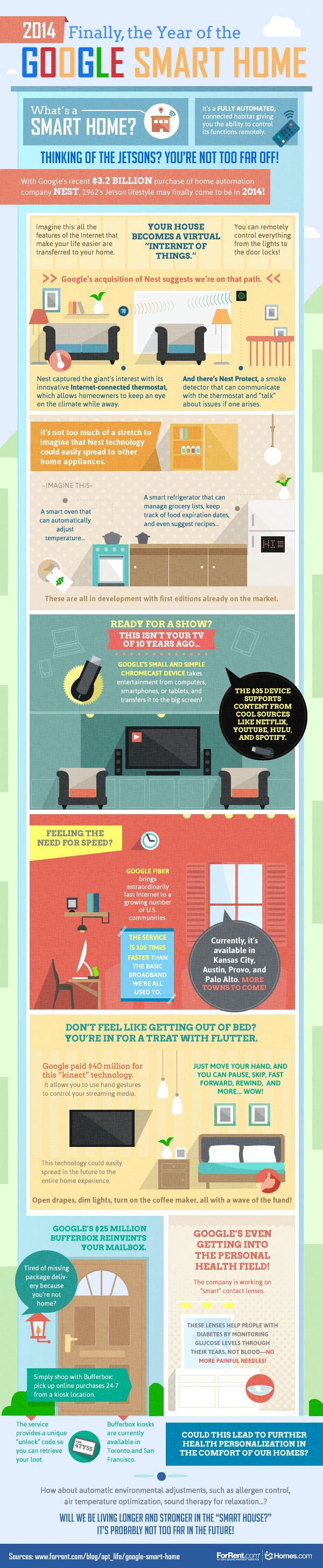 The Google Smart Home #infographic #SmartHome #Google #Technology