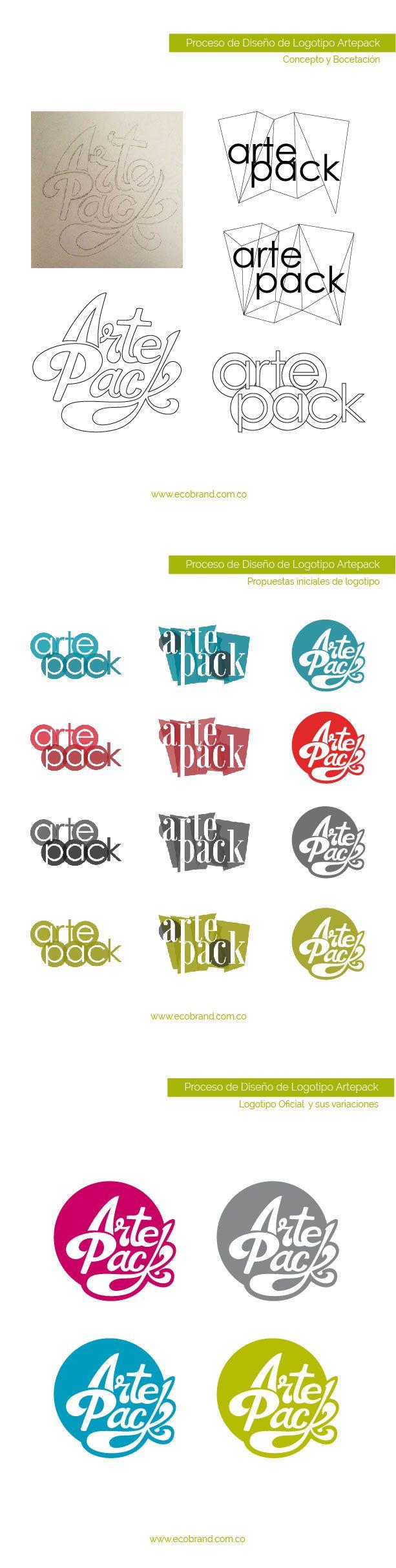 """Proceso de Diseño de logotipo para la marca """"Artepack"""" - Empaques para productos de repostería."""