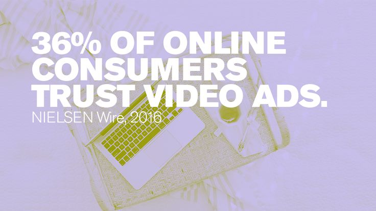 36% of online consumers trust video ads. #Blogs #ContentMarketing #Blogging #YouTube #videos #Digitalmarketing #videomarketing