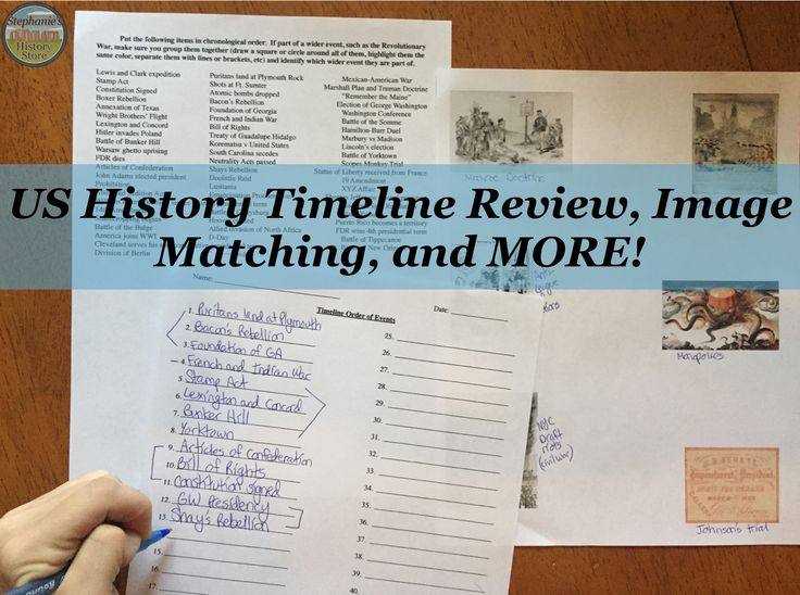 99 best US \ World History Geography Lesson Plan Ideas images on - fresh world history map activities the rise of islam answers