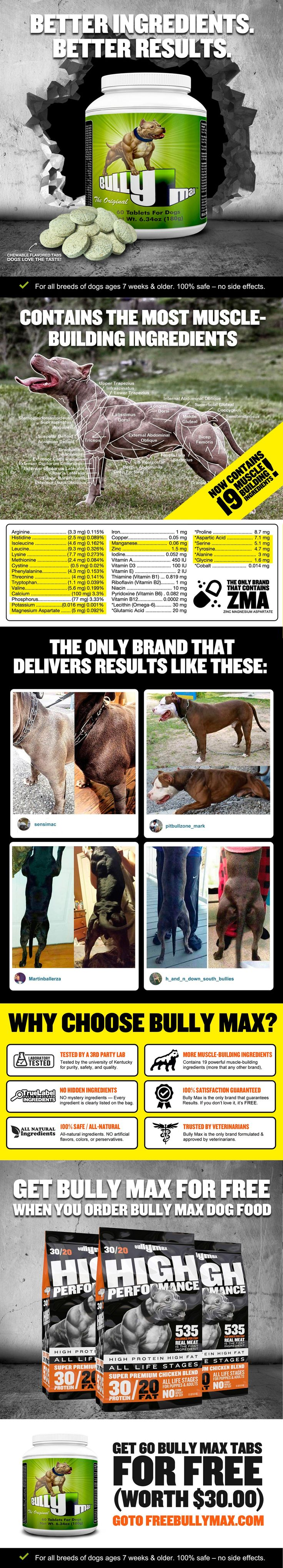 Bully Max just got better! Now contains 19 powerful muscle building ingredients. Save for all breeds of dogs ages 7 weeks & older. #bullymax #pitbulls #pitbull