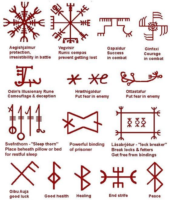 Image result for welsh love spoon symbols