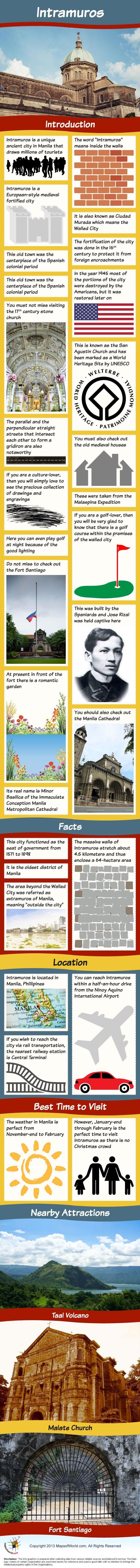 Intramuros, Philippines Infographic