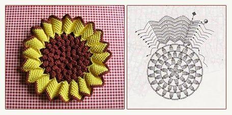 Le presine all'uncinetto possono essere delle bellissime decorazione per la tua cucina. La forma la realizzi a piacere: può essere un fiore,...