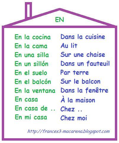 Ya sabéis que la preposición EN es la más difícil de traducir al francés. Aprended las preposiciones que se emplean para expresar el lugar...