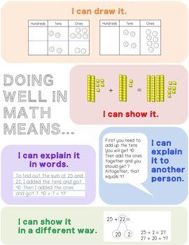 Doing Well in Math Poster Chart- Singapore Math 2nd grade