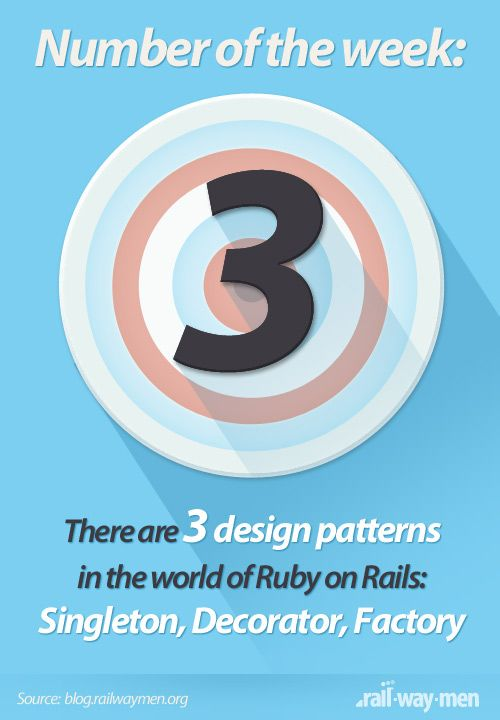 http://railwaymen.org  #RubyonRails #design #patterns