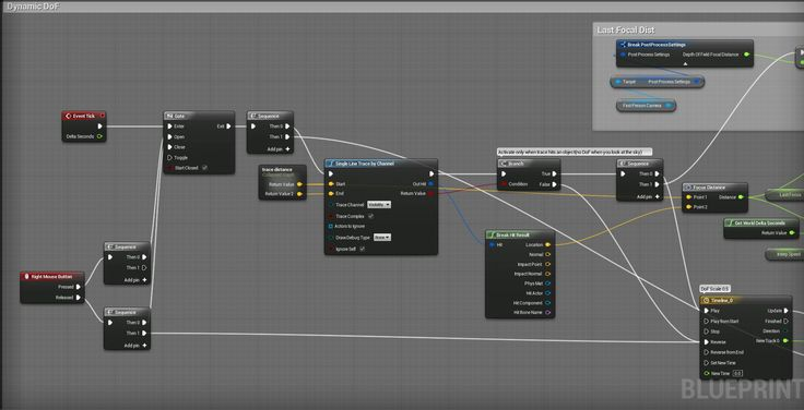 81 best ue4 blueprint images on pinterest unreal engine game dev ue4 dynamic dofdepth of field blueprint 4 6 malvernweather Image collections