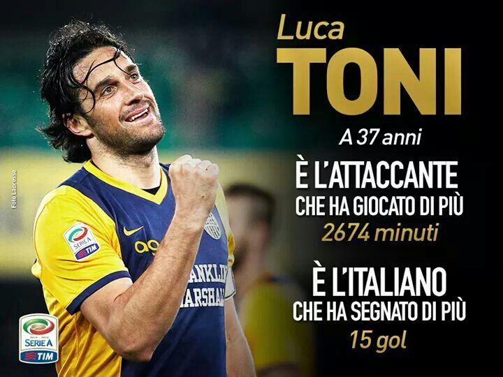 Luca Toni.