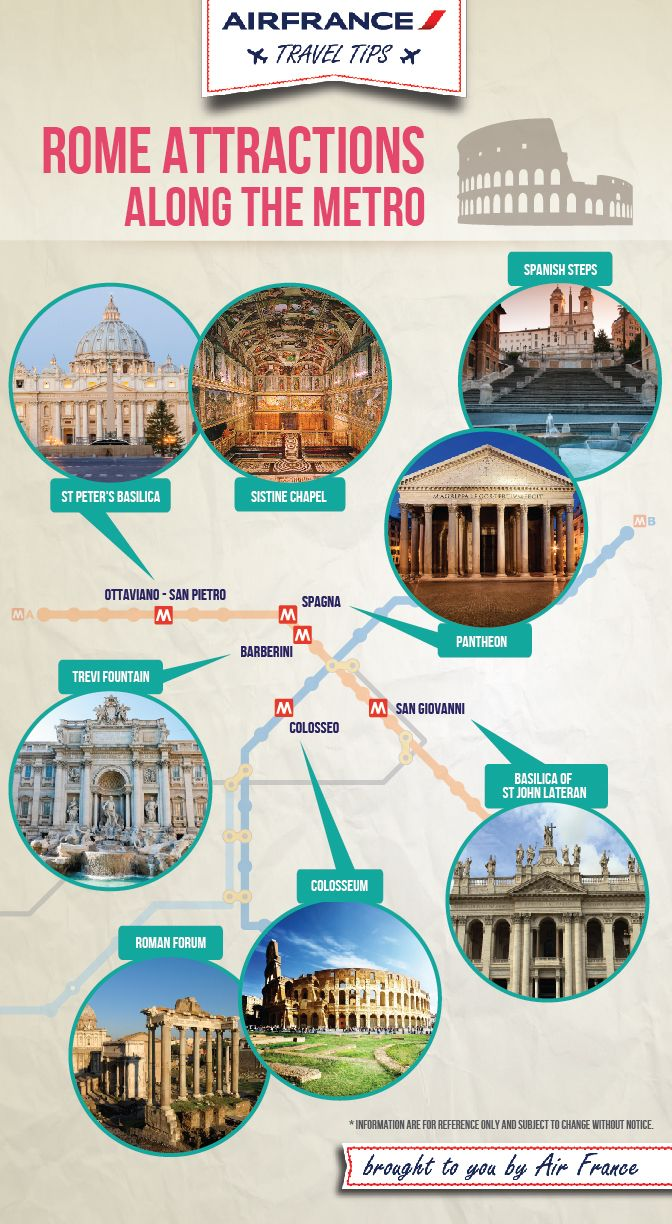 Rome Attractions Along the Metro _____________________________ Bildgestalter�