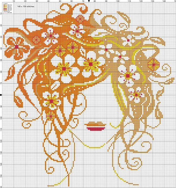 0 point de croix visage de femme et fleurs dans les cheveux - cross stitch face of a girl with flowers in her hair