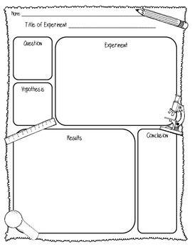 Scientific method template
