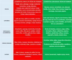 Lista de Alimentos com Alto e Baixo Teor de FODMAP