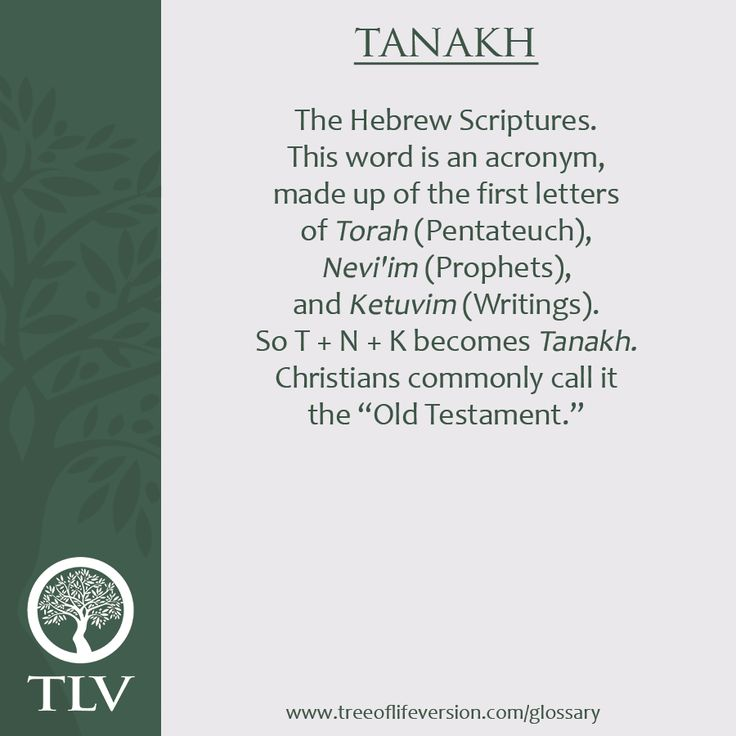 TLV Glossary Word of the Day: Tanakh #tlvbible