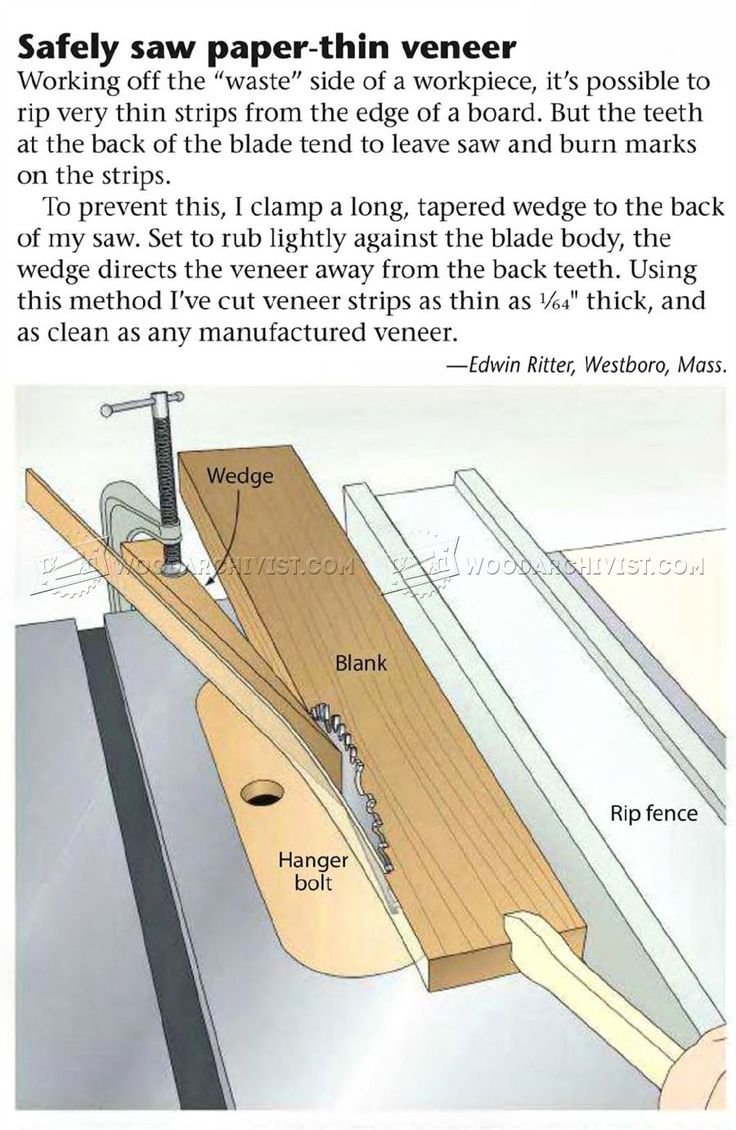 Safely Saw Paper-Thin Veneer - Edging Tips, Jigs and Techniques | WoodArchivist.com