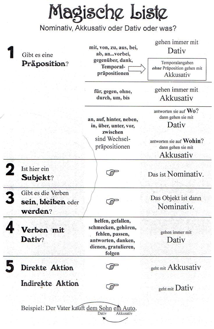 nominativ-akkusativ-dativ.jpg (1954×3006)