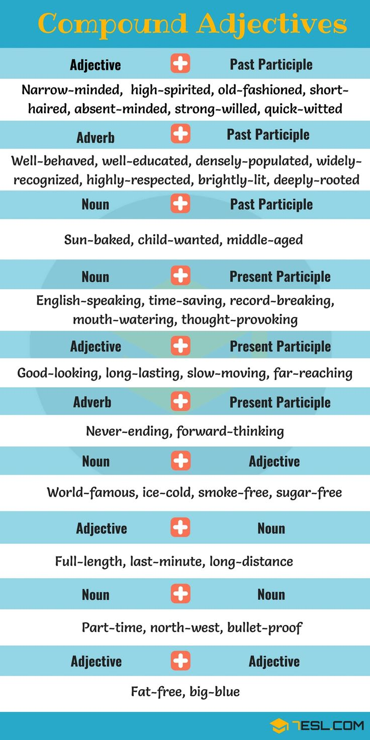 Forming Compound Adjectives: Rules & Examples