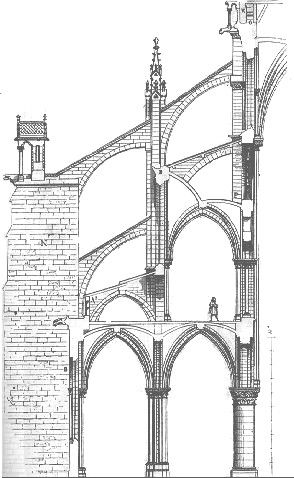"DIAGRAM: illustrating ""flying buttresses"". The flying buttresses on Chartres are rather modest compared to later cathedrals."