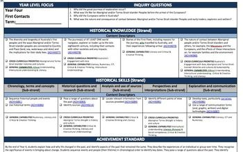 Year 4 Aust Curric Planning Pack This pack contains forward planners for the Phase One, Australian Curriculum learning areas. Including in this pack is: History Science Geography English Mathematics $32