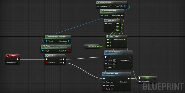 Radial Gradient Exponential with exposed parameters for overall - copy ue4 blueprint draw debug