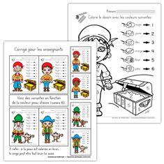 Colorier les dessins en respectant le code de couleurs donné. Le document contient 4 modèles (2 garçons, 2 filles).