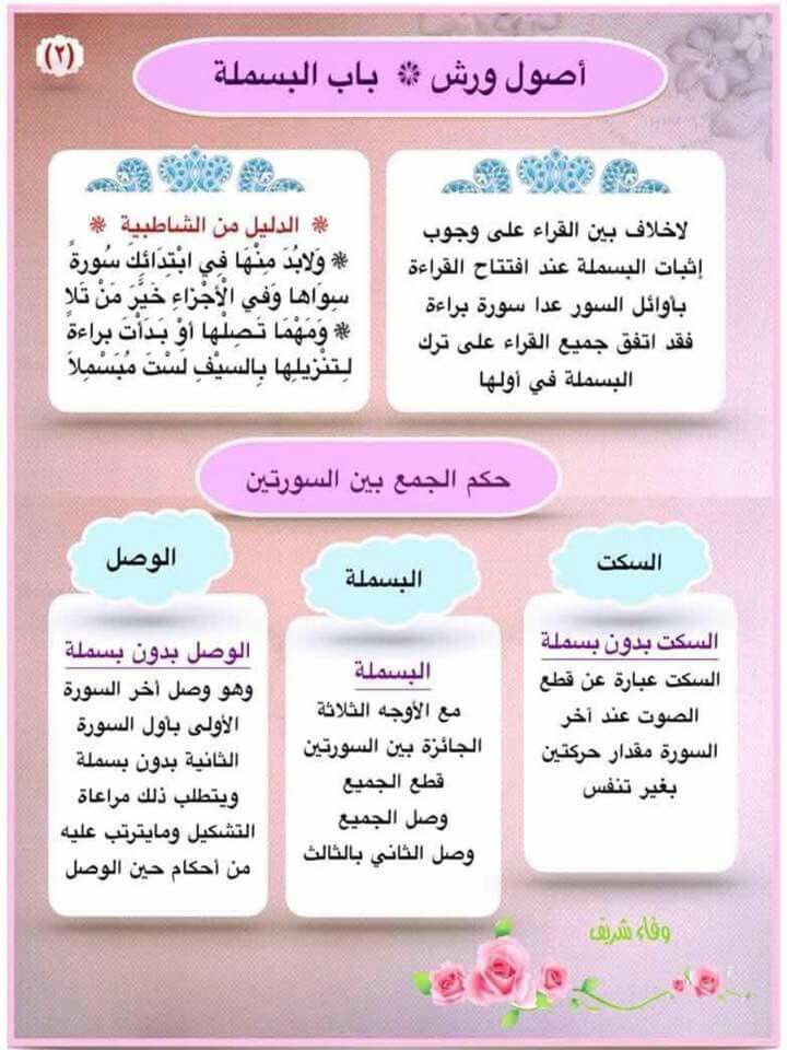 Pin By Khadija Ali On Holy Quran Islamic Quotes Wallpaper Wallpaper Quotes Holy Quran