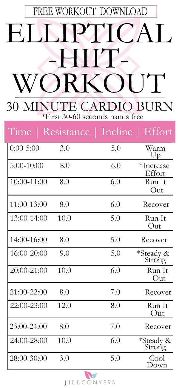Looking for a calorie burning workout that doesn't take a lot of time? I've got you covered! The elliptical is a great option for an effective no-impact total body workout. With a few tips and this 30-minute HIIT workout you can burn calories and increase your heart rate with total body muscle toning. Pin it now and workout later or download the FREE printable workout at jillconyers.com and get it done. @Jill Conyers | CPT + Yoga Teacher