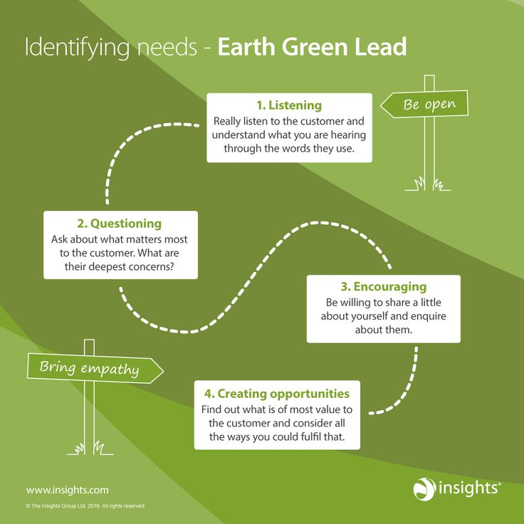If someone has a strong preference for Earth Green colour energy, use this to…