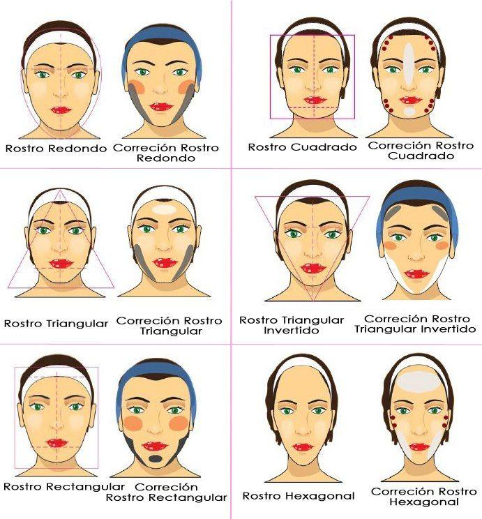 Como poner el corrector segun el tipo de rostro muy for Tipos cara
