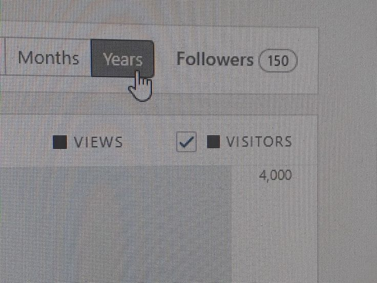 150 blog followers in 2020 Blog followers, About me blog