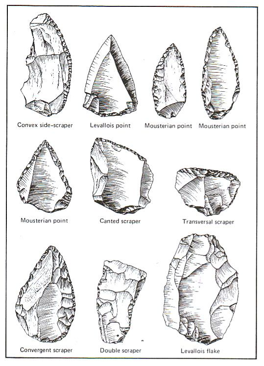 the different arrow/spearheads of the ages