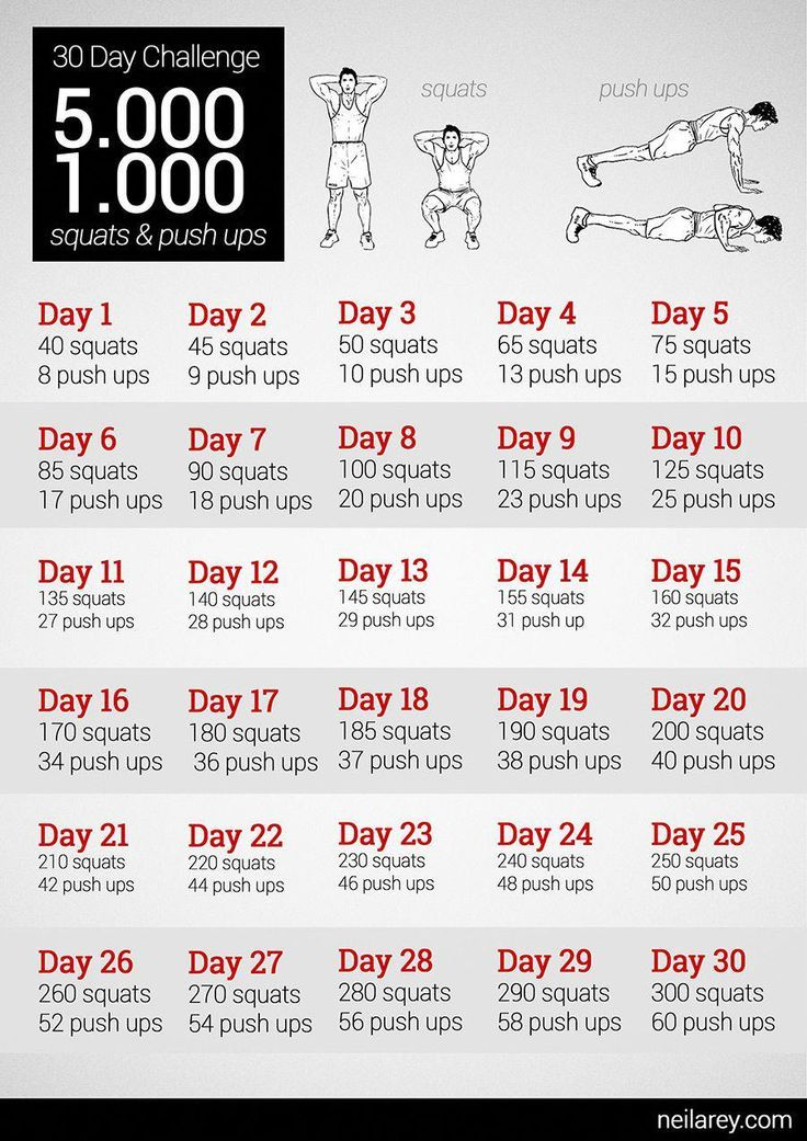 5000 squats 1000 push ups 30-day challenge..why not??  LET'S GO!! #DoTheSquats | Ectomorph Pu…