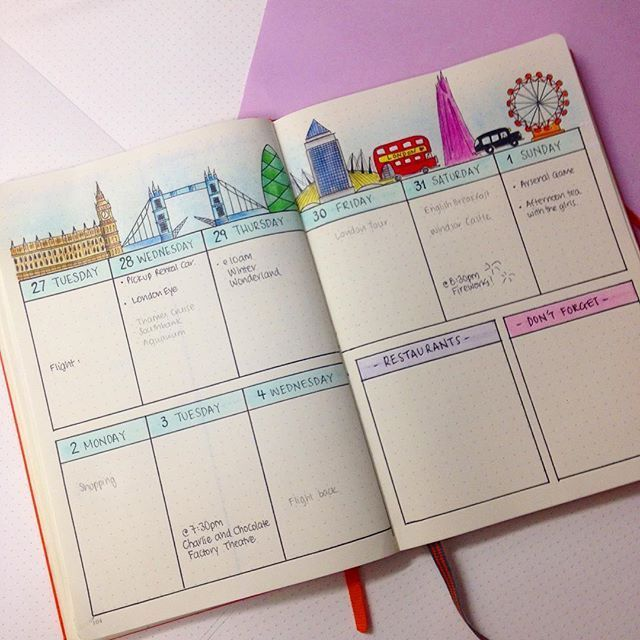 11 Weekly Spread Ideas for your Bullet Journal : Planning Routine