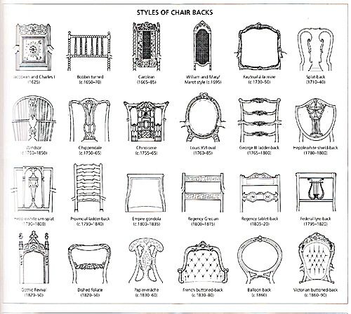 chair types - Google Search - 13 Best Furniture Classification Images On Pinterest Armchairs