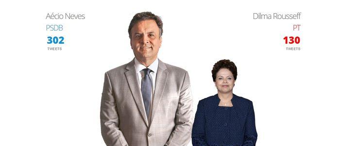 Assista Aécio x Dilma Debate Globo 2014 ao vivo