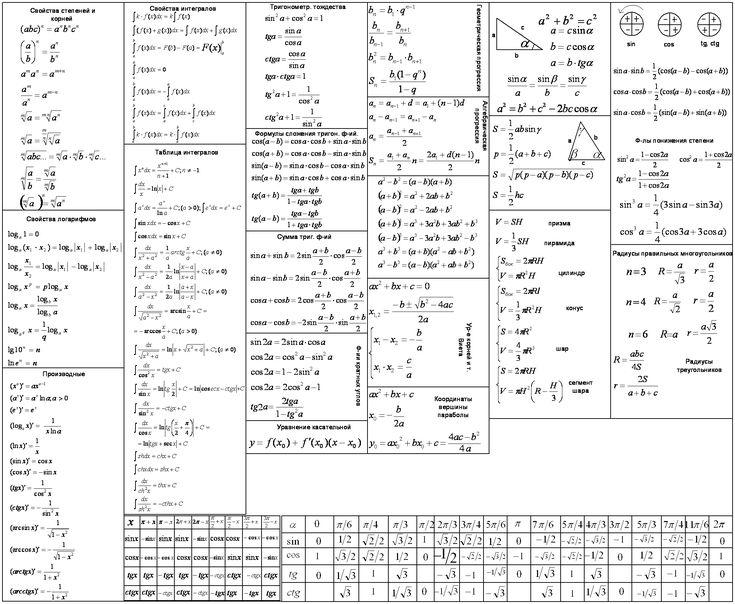 Решебник По Геометрии 10 Класса Белянина