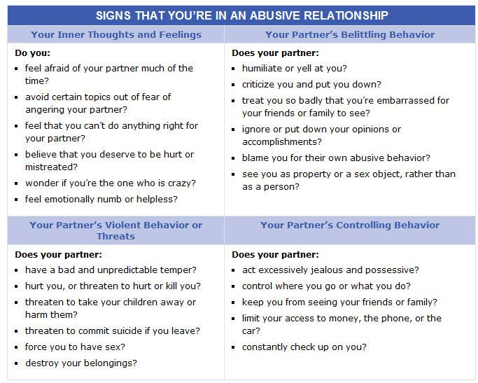 10 warning signs of an abusive relationship