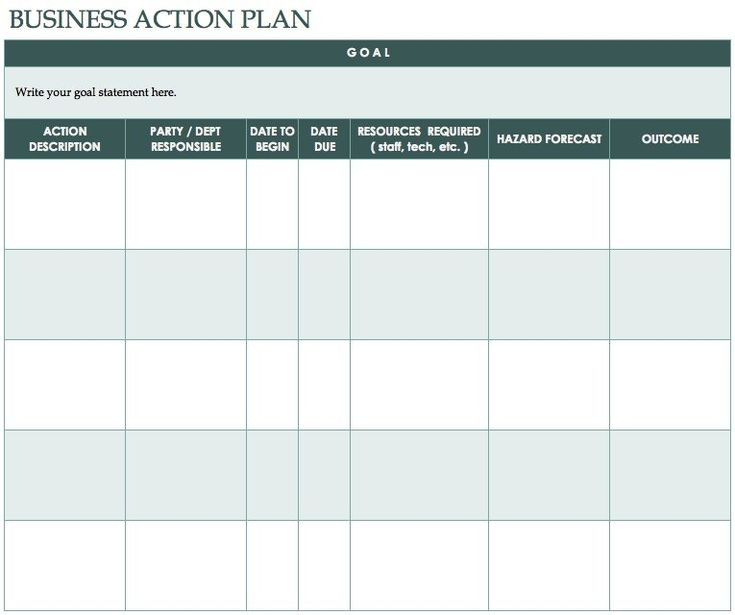 Free Action Plan Templates  Smartsheet In Business Action Plan