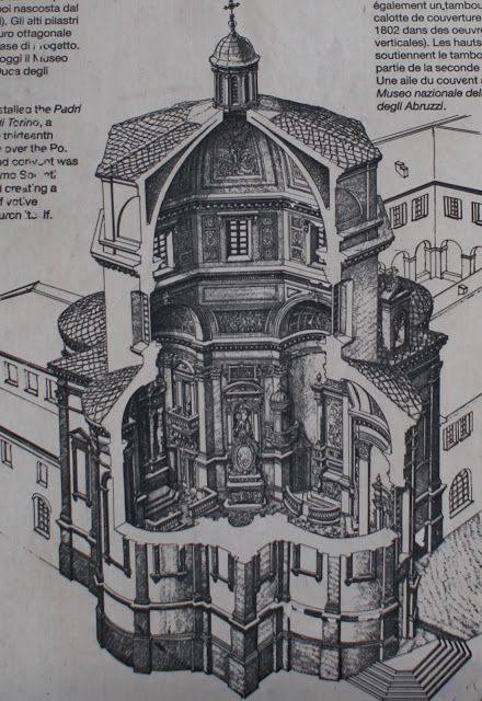 Turineisa: Monte dei Cappuccini