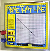 Interactive Bulletin Boards--Great site for finding ideas for interactive math bulletin boards (mostly middle school and high school).  Their 5 basic requirements:  1) It has to be EDUCATIONAL. 2) It has to be FUN. 3) It has to be INTERACTIVE. 4) It has to have an accompanying WORKSHEET. 5) It has to count for CREDIT, either normal or extra.  LOVE THIS!