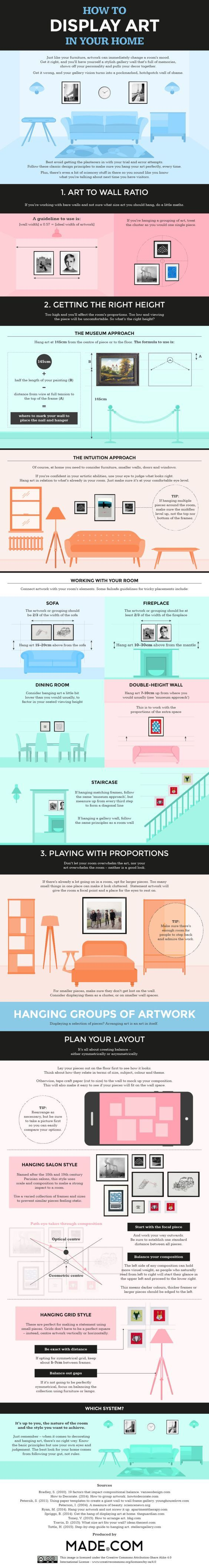 If you don't have an eye for design, you might not know where to start when it comes to putting art on your walls. You can always go with your gut, but this infographic lays out some basic rules that make it simple.