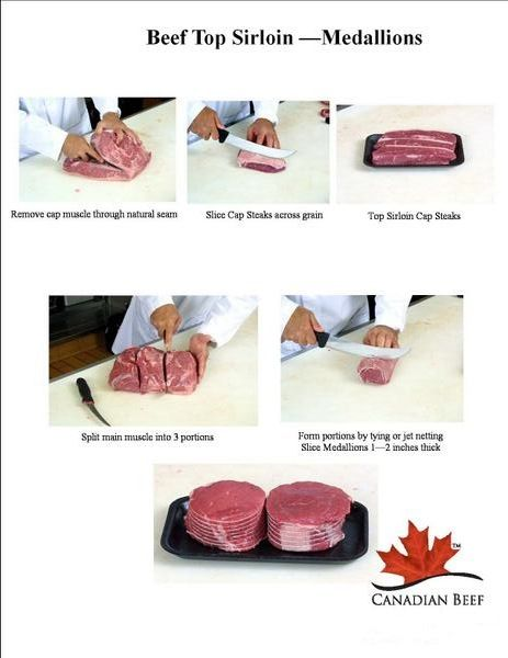 Sirloin steaks and roast how to