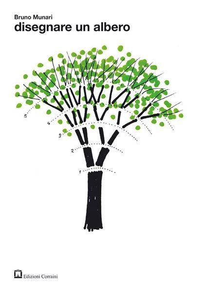 """""""La perfezione, dice un antico proverbio orientale, è bella ma è stupida: bisogna conoscerla ma romperla. Adesso che, come penso, vi sarà chiaro come disegnare un albero, non dovete seguire pedestremente quello che vi ho mostrato; se la regola ormai vi è nota potete disegnare l'albero che volete, tutto diverso da quello che avete visto in questo libro."""" (Bruno Munari)"""