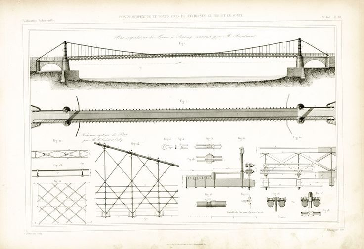 "1853 Pont en fer. Construction Pont métallique Fonte. Plan Brevet Original, Armengaud ""Publication Industrielle"", Design industriel. de la boutique sofrenchvintage sur Etsy"