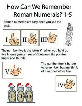 Learn how to read and write Roman numerals.  Explanatory pages, fun facts, word problems, quiz sheet, teacher's answer sheet. Fun original illustrations.  Students learn how to represent numbers in a different way.  Practical knowledge, and helps improve logic and creativity.