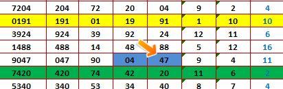 Bocoran Nomor Jatah bandar Togel hongkong Kamis 26 November 2015 Bocoran Nomor Jatah bandar togel hongkong Kamis 26 November 2015 merupakan hasil prediksi semata Seputar angka-angka 2d mati hongkong pools.disampaikan lebih awal bahwa pada dasarnya angka bocoran alias bocoran angka hongkong pools itu tidak ada.yang ada hanya penipuan saja.di blog ini semua dibagikan secara gratis,tanpa