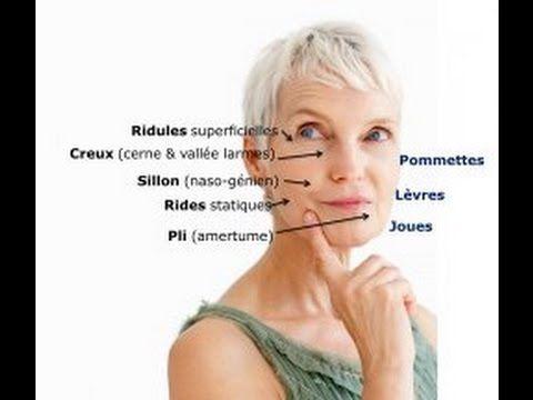 Injection d'acide hyaluronique et test nature de votre peau | Belles et Bien dans votre peau