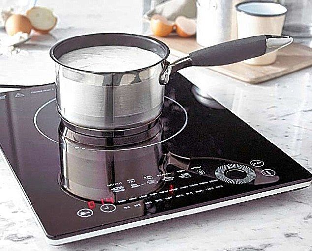 It looks like a large iPad and has six settings and is perfect for someone who has a small kitchen