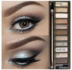 This is a little tutorial around urban decays naked palette . Trying to launch a makeup/beauty line one has to be inclined in how to use it! Learning makeup basics makes a huge difference in how one can style themselves and others