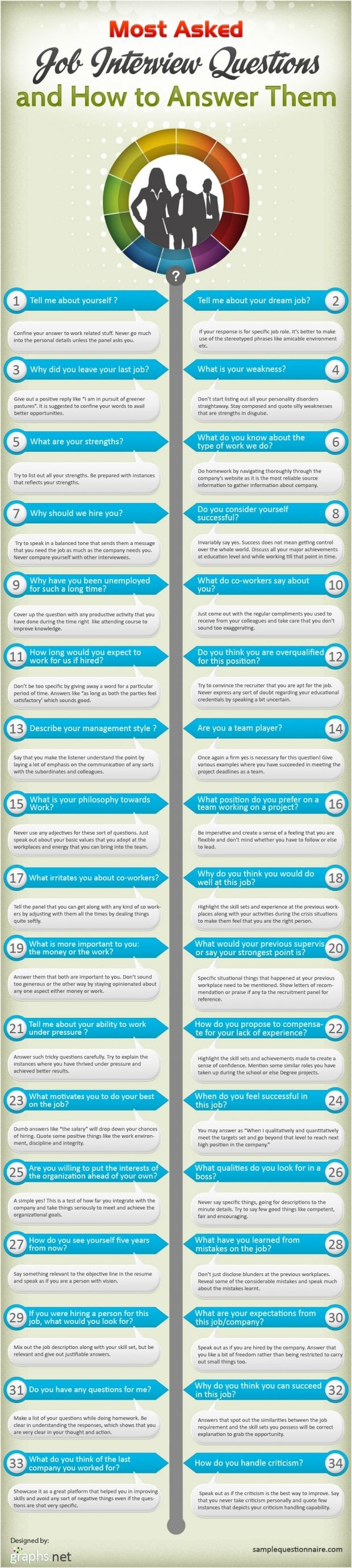 34 Most Asked Interview Questions